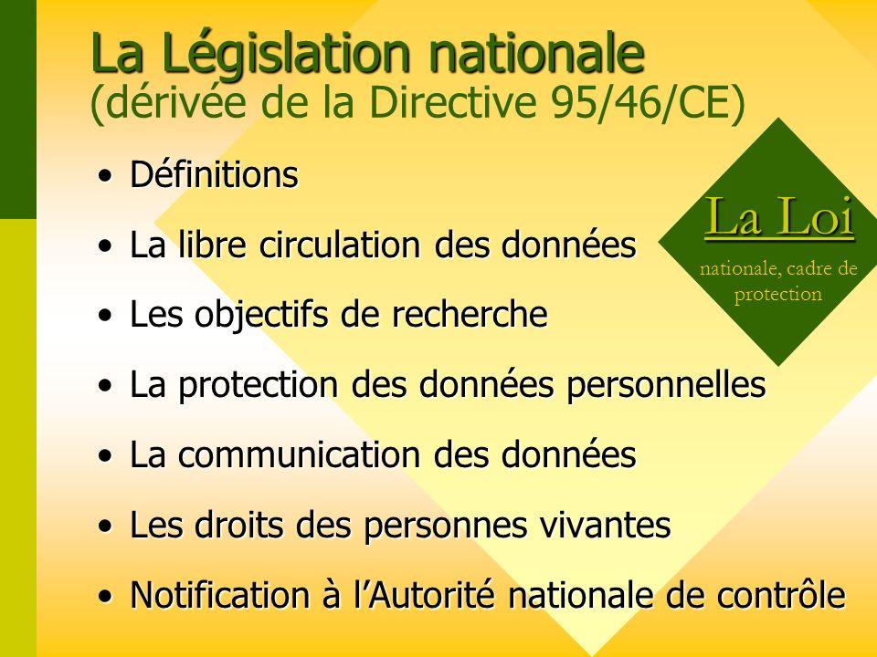 La Législation nationale (dérivée de la Directive 95/46/CE)