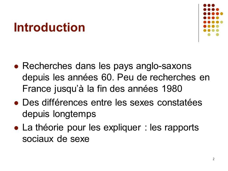 Introduction Recherches dans les pays anglo-saxons depuis les années 60. Peu de recherches en France jusqu'à la fin des années 1980.