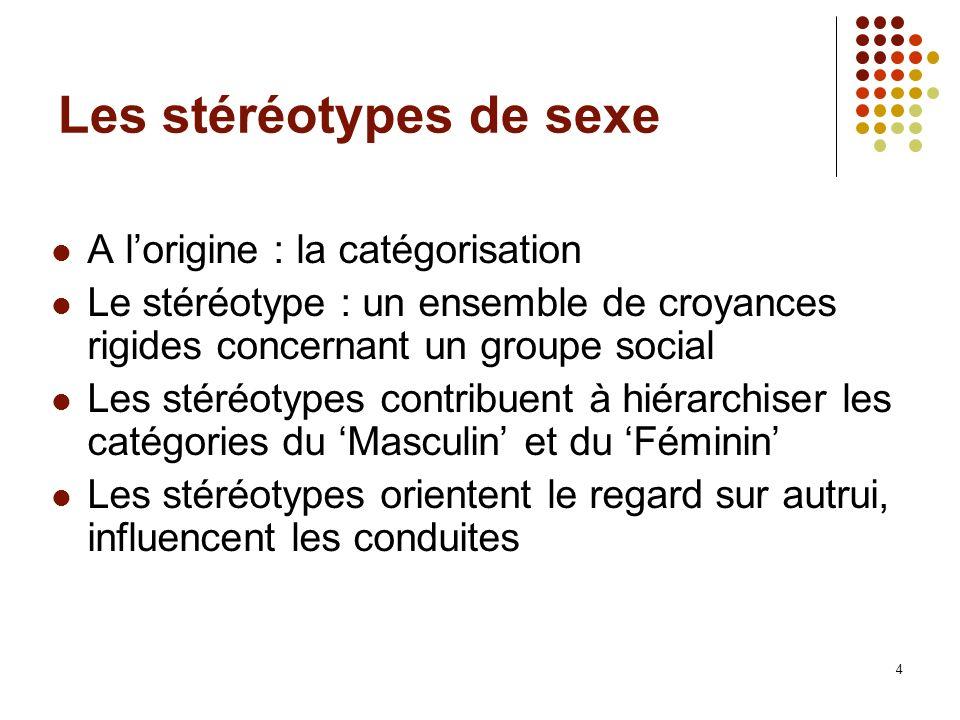 Les stéréotypes de sexe