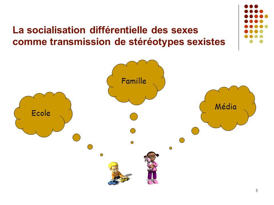 La socialisation différentielle des sexes comme transmission de stéréotypes sexistes