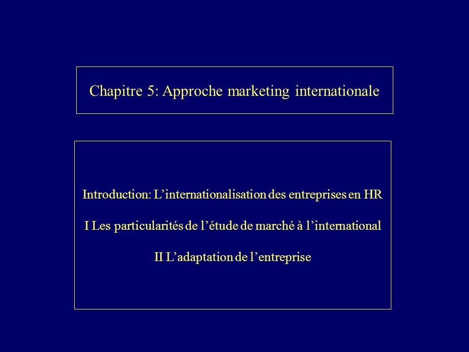 Chapitre 5: Approche marketing internationale
