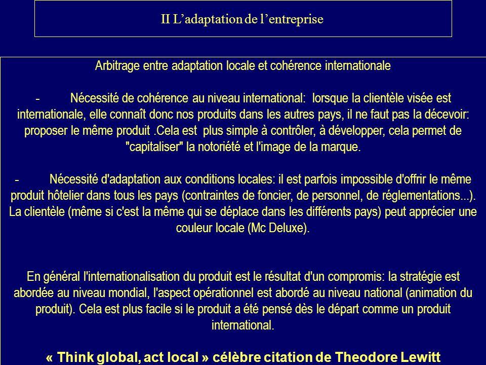 « Think global, act local » célèbre citation de Theodore Lewitt