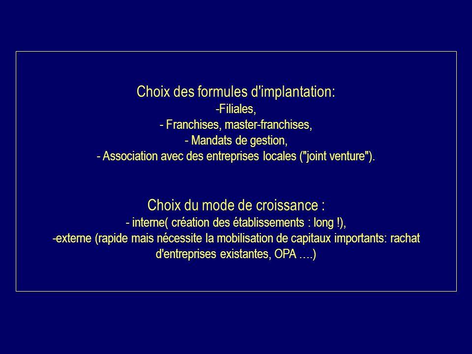 Choix des formules d implantation:
