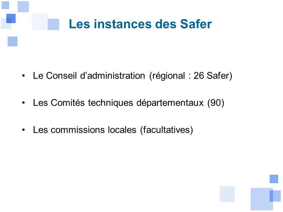 Les instances des Safer