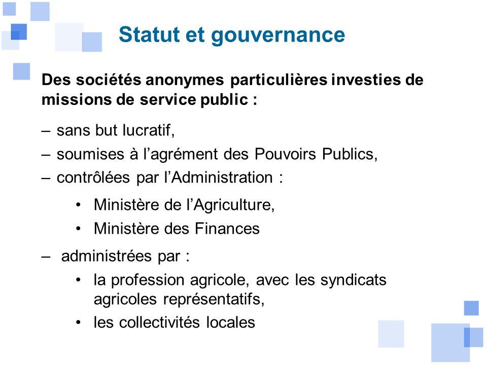 Statut et gouvernance Des sociétés anonymes particulières investies de missions de service public :