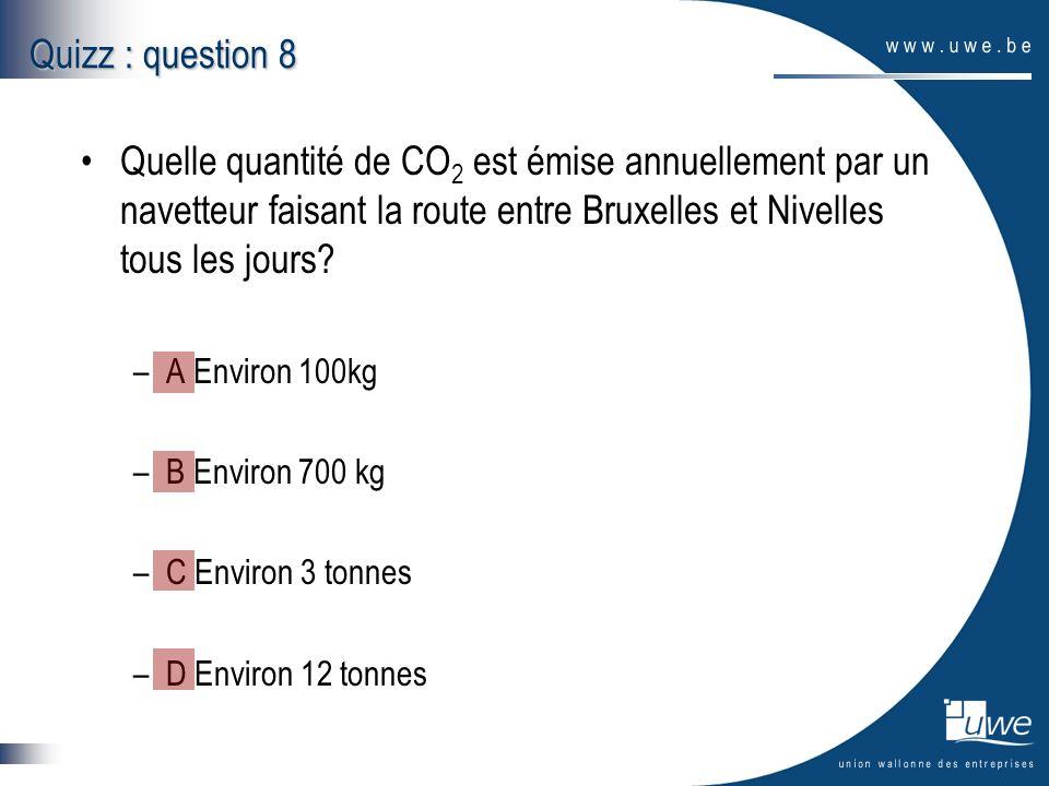Quizz : question 8 Quelle quantité de CO2 est émise annuellement par un navetteur faisant la route entre Bruxelles et Nivelles tous les jours