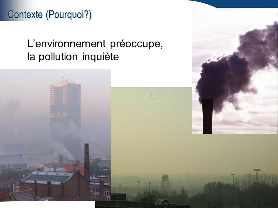 Contexte (Pourquoi ) L'environnement préoccupe, la pollution inquiète
