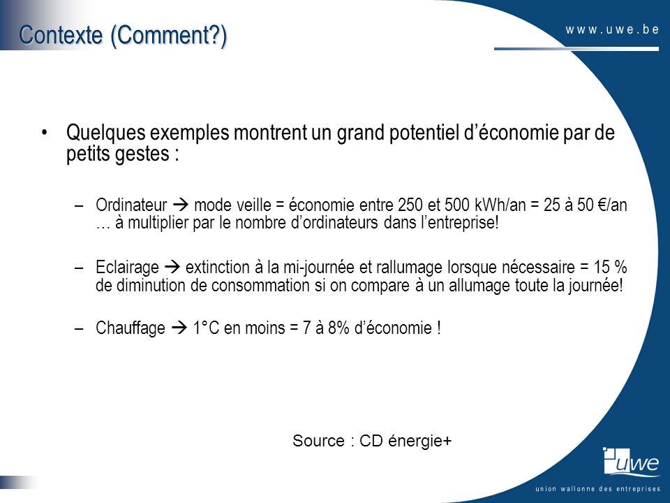 Contexte (Comment ) Quelques exemples montrent un grand potentiel d'économie par de petits gestes :