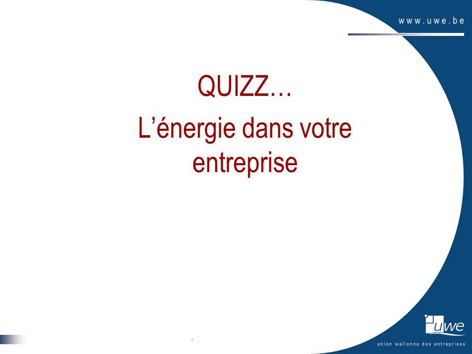 QUIZZ… L'énergie dans votre entreprise