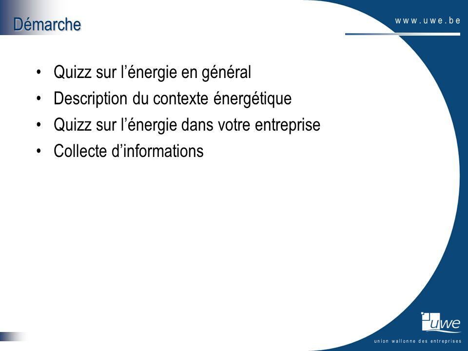 DémarcheQuizz sur l'énergie en général. Description du contexte énergétique. Quizz sur l'énergie dans votre entreprise.