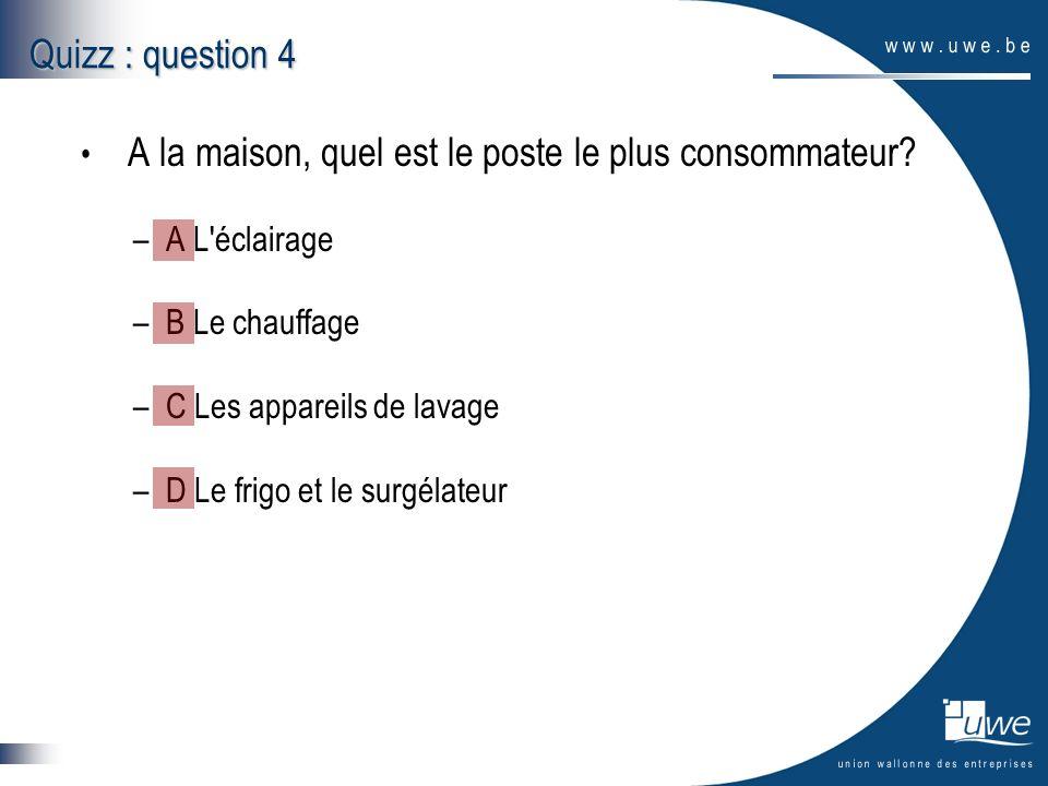 Quizz : question 4 A la maison, quel est le poste le plus consommateur A L éclairage. B Le chauffage.
