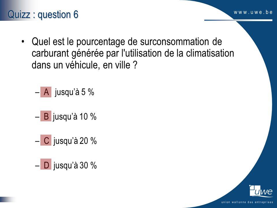Quizz : question 6 Quel est le pourcentage de surconsommation de carburant générée par l utilisation de la climatisation dans un véhicule, en ville