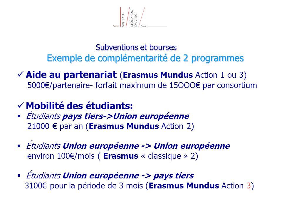Exemple de complémentarité de 2 programmes