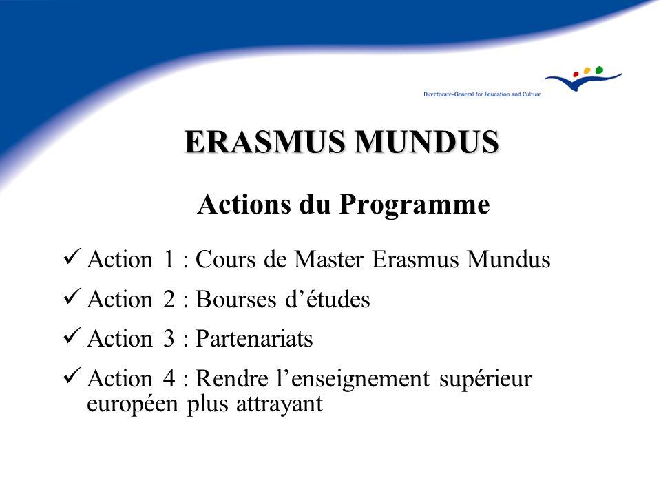 ERASMUS MUNDUS Actions du Programme