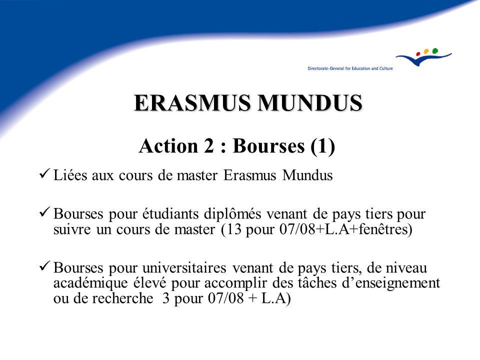 ERASMUS MUNDUS Action 2 : Bourses (1)