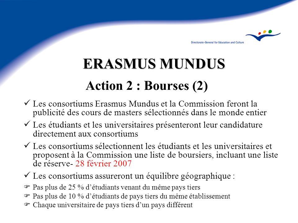 ERASMUS MUNDUS Action 2 : Bourses (2)