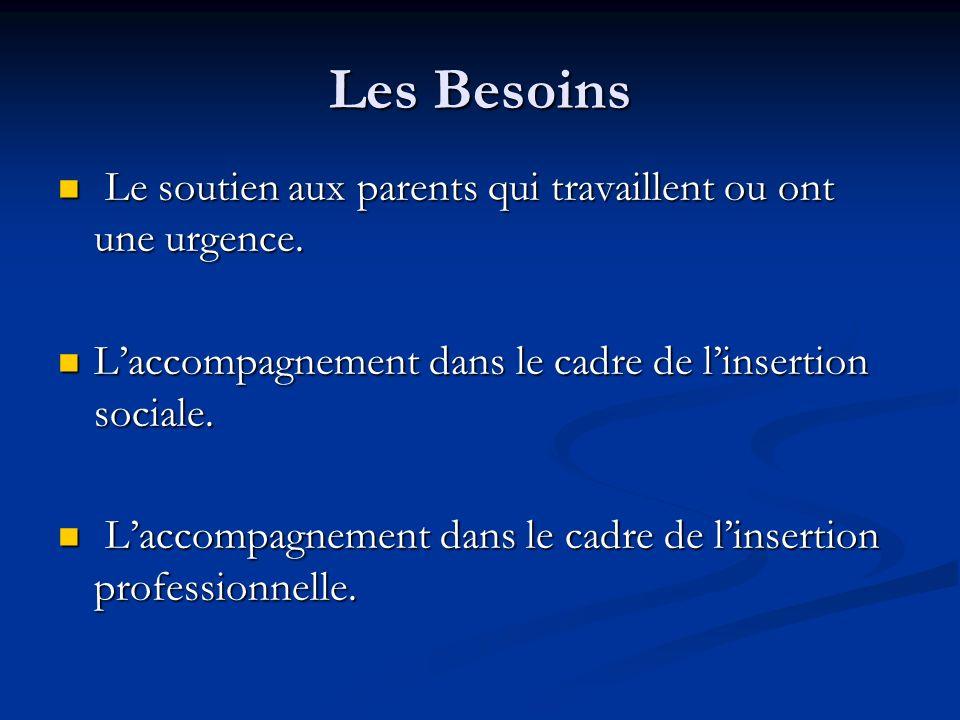 Les Besoins Le soutien aux parents qui travaillent ou ont une urgence.
