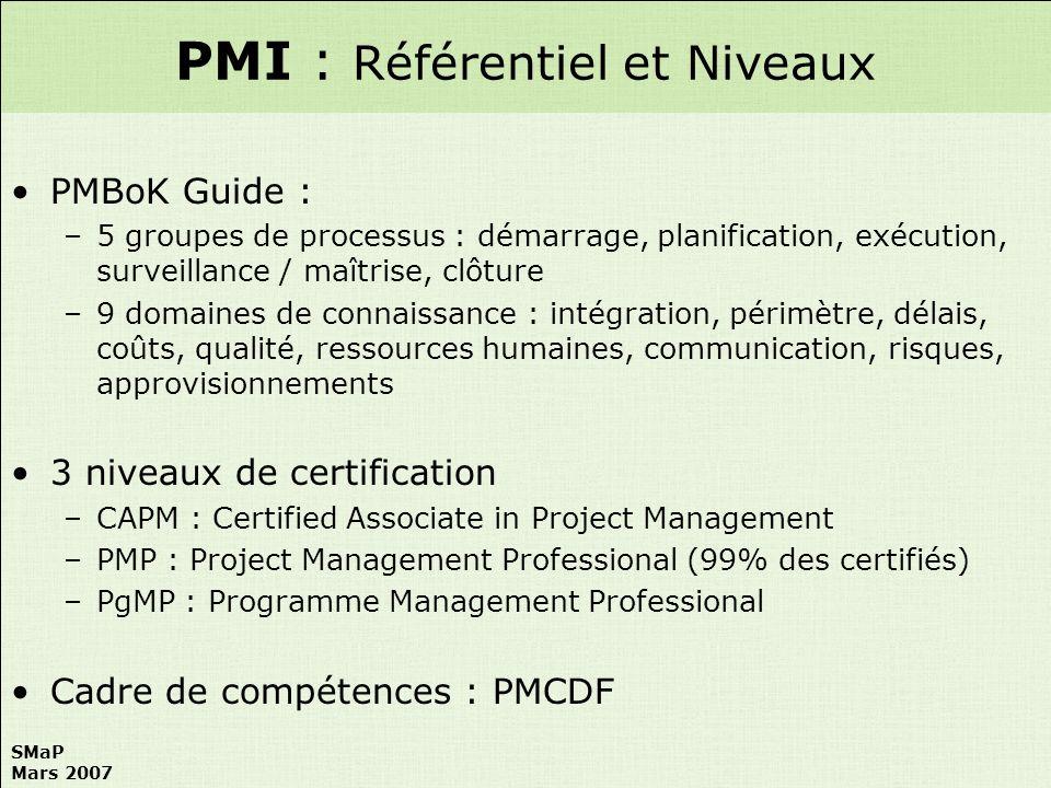 PMI : Référentiel et Niveaux