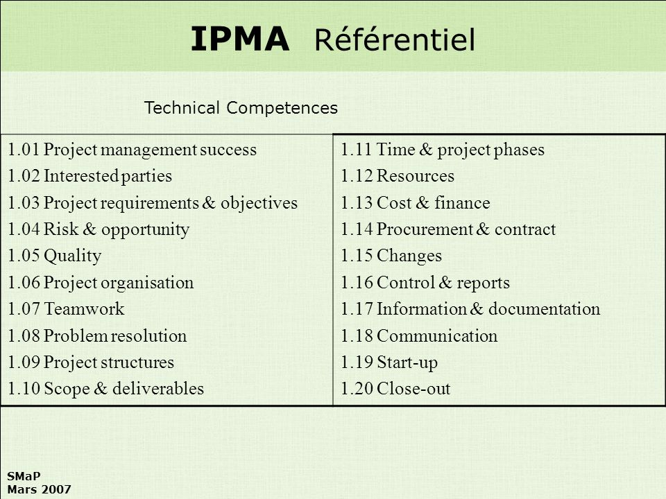 IPMA Référentiel 1.01 Project management success