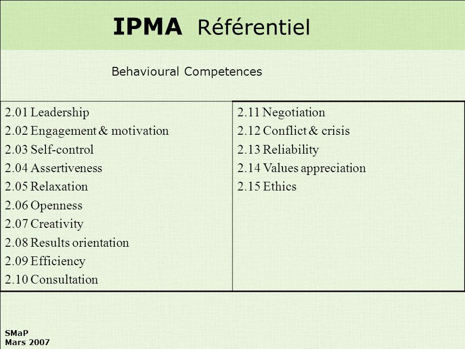 IPMA Référentiel 2.01 Leadership 2.02 Engagement & motivation