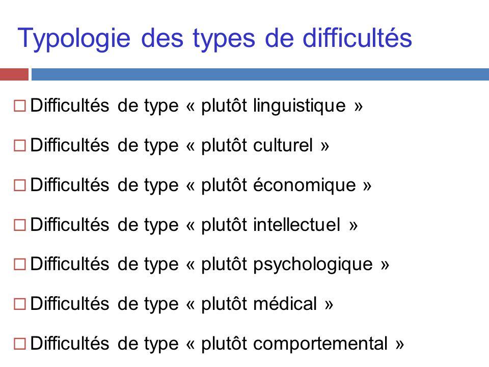 Typologie des types de difficultés