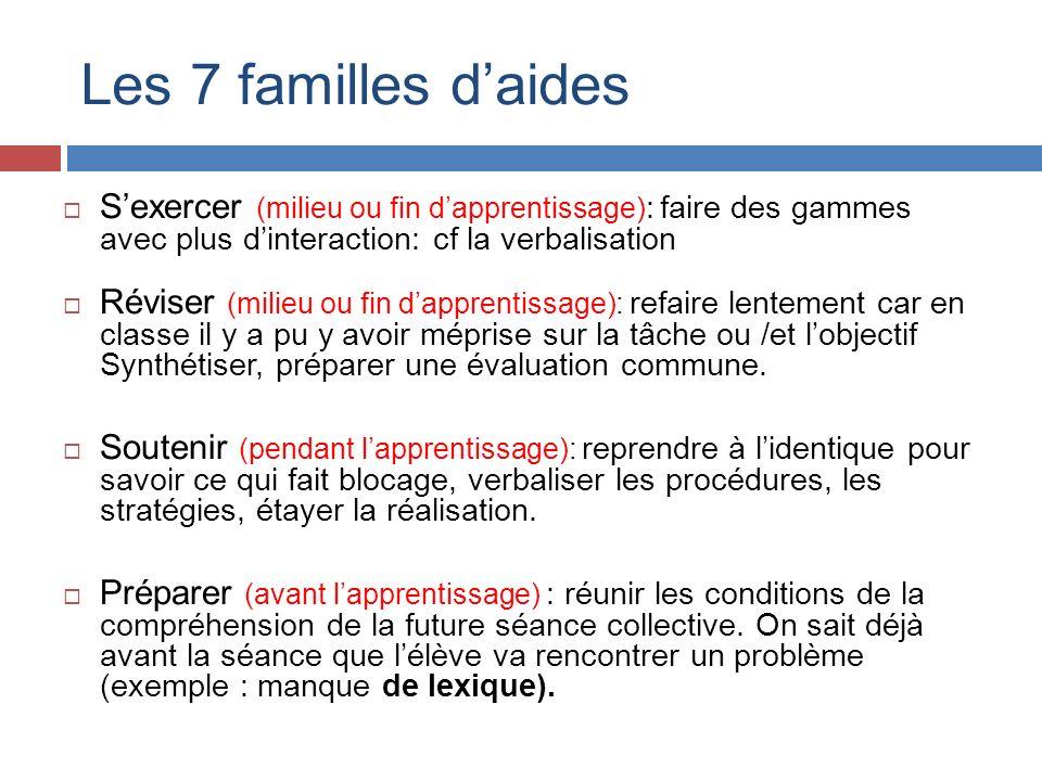 Les 7 familles d'aides S'exercer (milieu ou fin d'apprentissage): faire des gammes avec plus d'interaction: cf la verbalisation.