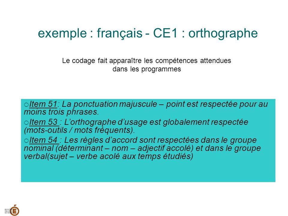 exemple : français - CE1 : orthographe Le codage fait apparaître les compétences attendues dans les programmes