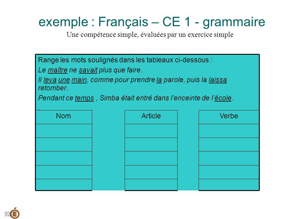 exemple : Français – CE 1 - grammaire Une compétence simple, évaluées par un exercice simple