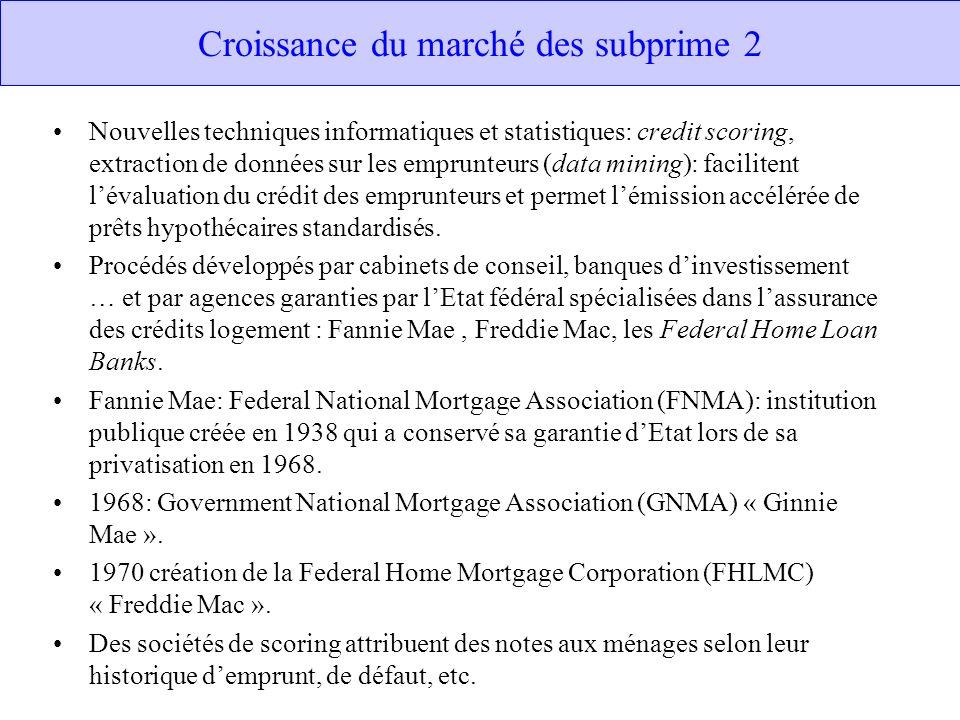 Croissance du marché des subprime 2