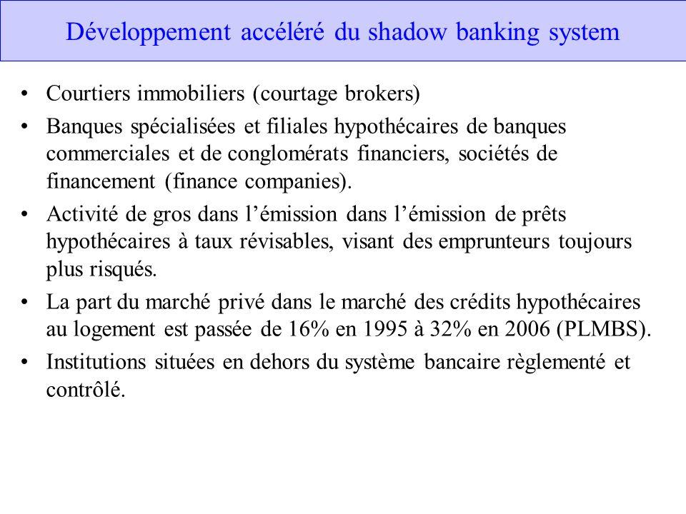 Développement accéléré du shadow banking system