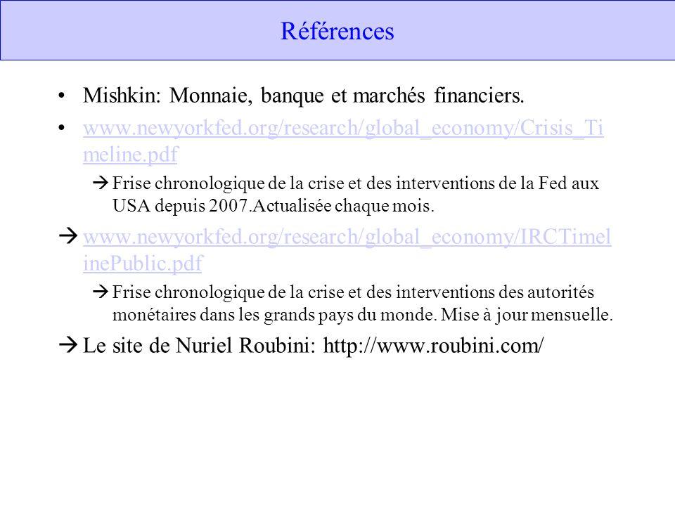 Références Mishkin: Monnaie, banque et marchés financiers.