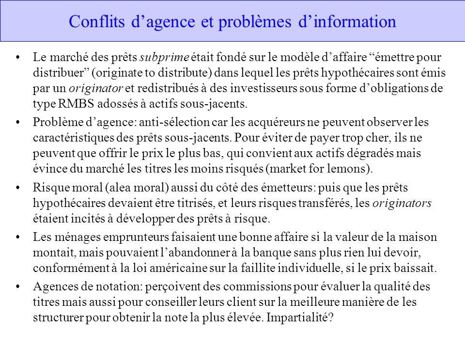 Conflits d'agence et problèmes d'information