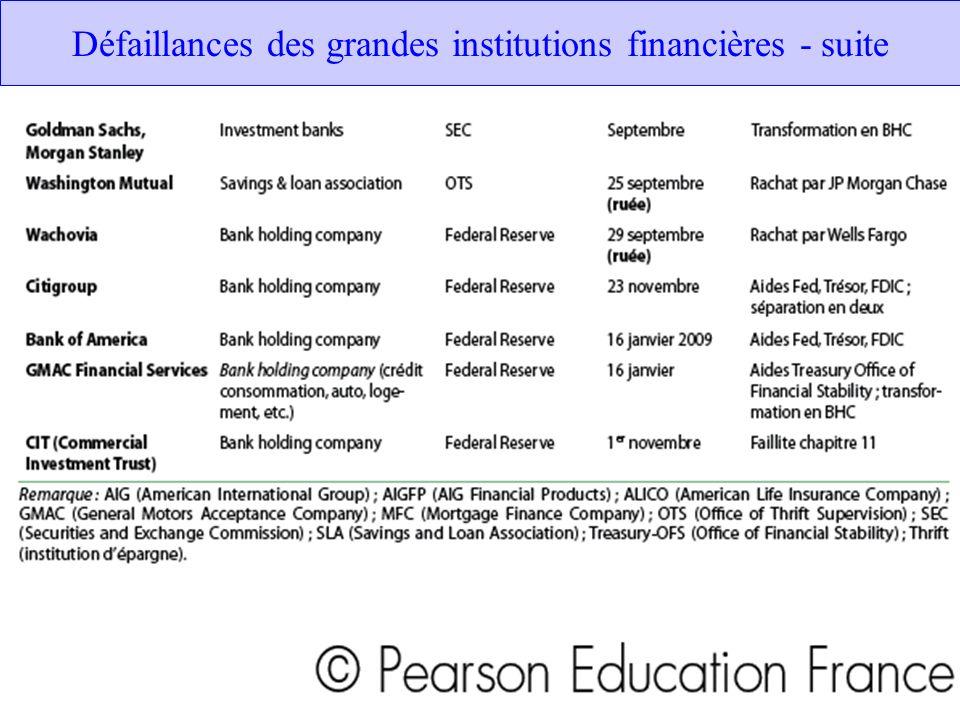 Défaillances des grandes institutions financières - suite
