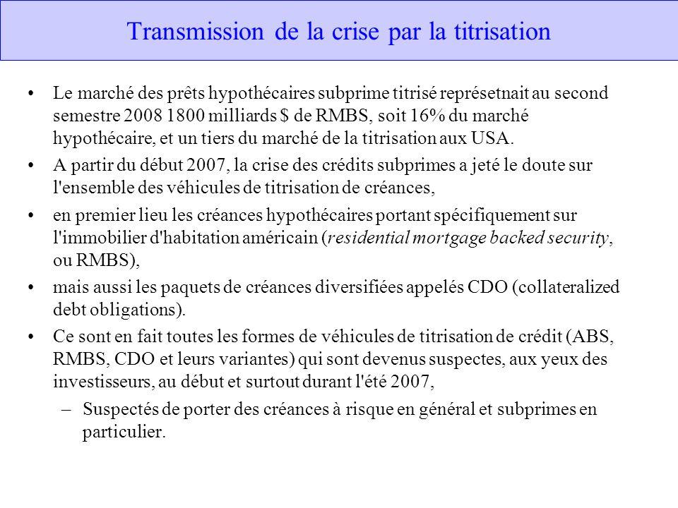 Transmission de la crise par la titrisation