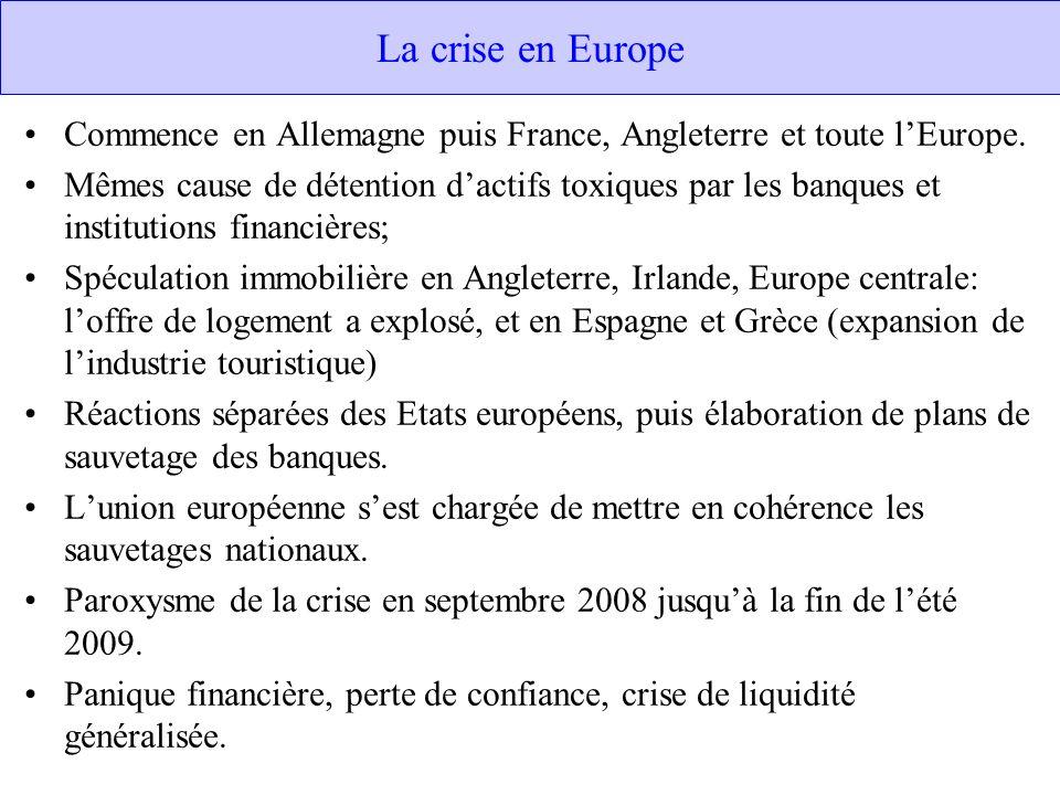 La crise en Europe Commence en Allemagne puis France, Angleterre et toute l'Europe.