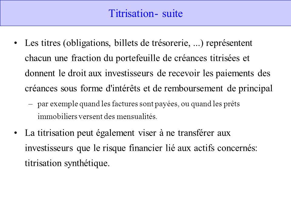 Titrisation- suite