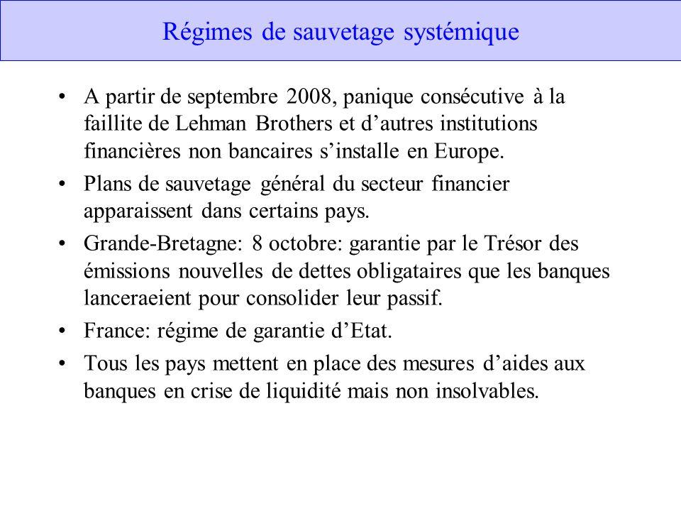 Régimes de sauvetage systémique