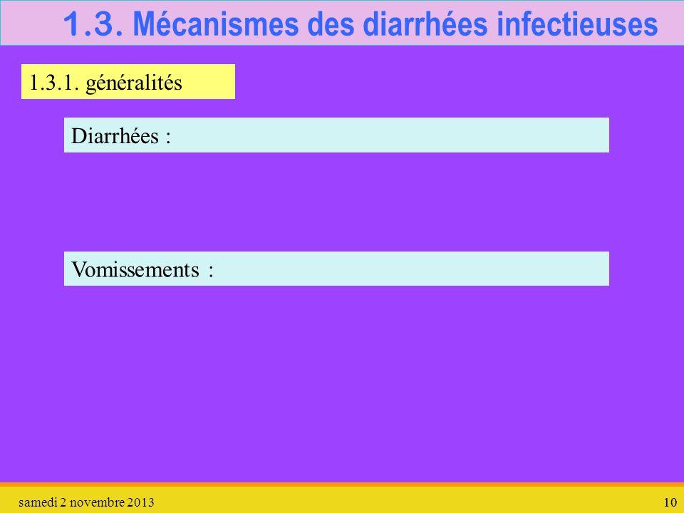 1.3. Mécanismes des diarrhées infectieuses