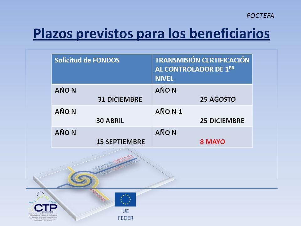 Plazos previstos para los beneficiarios