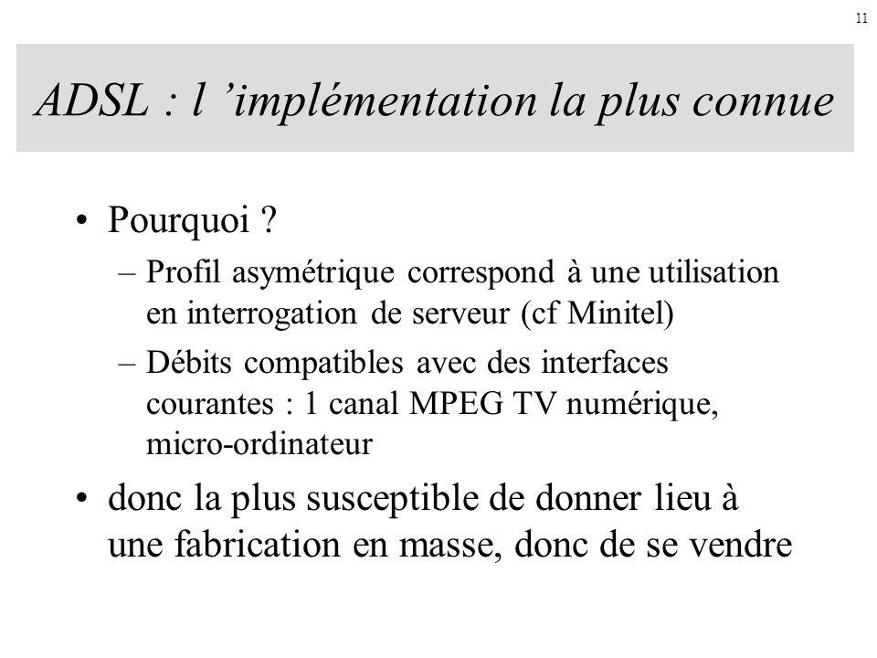 ADSL : l 'implémentation la plus connue