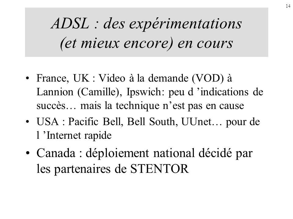 ADSL : des expérimentations (et mieux encore) en cours