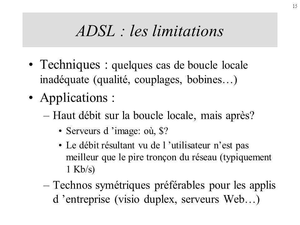 15 ADSL : les limitations. Techniques : quelques cas de boucle locale inadéquate (qualité, couplages, bobines…)
