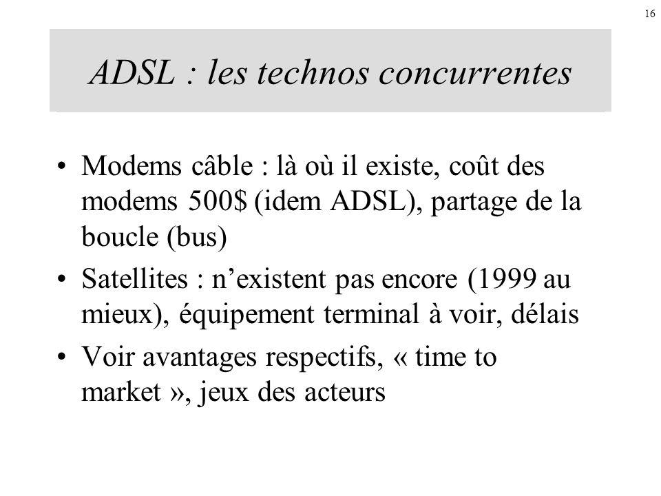 ADSL : les technos concurrentes