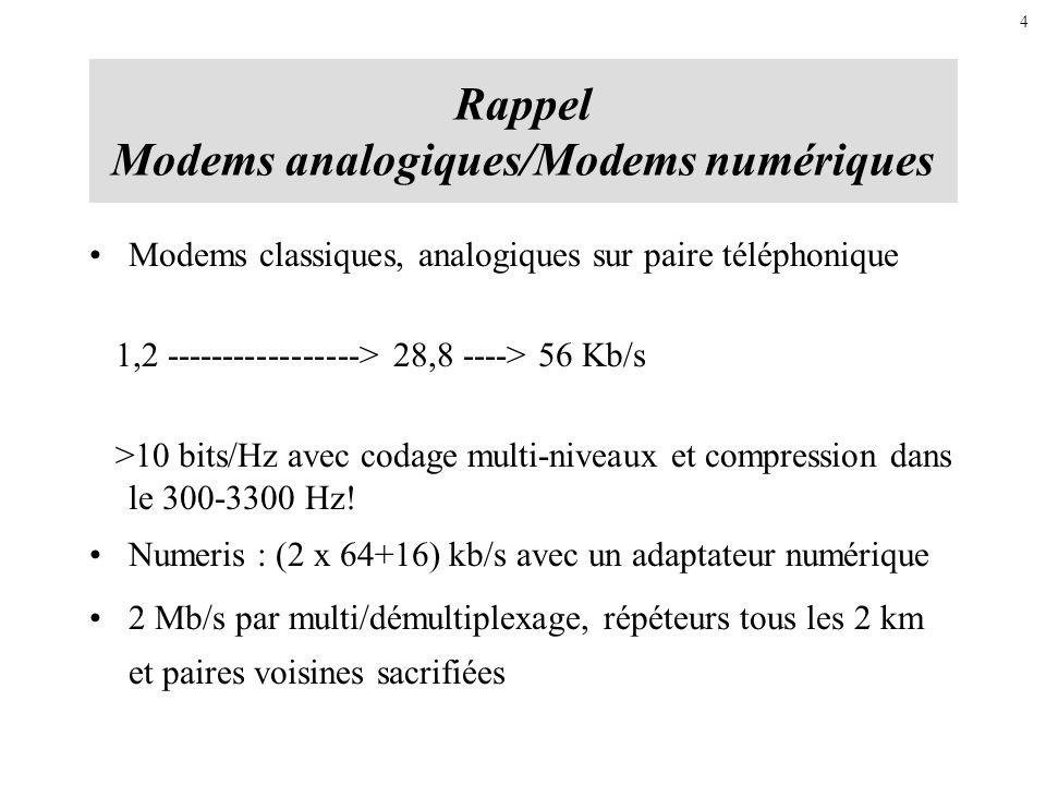Rappel Modems analogiques/Modems numériques