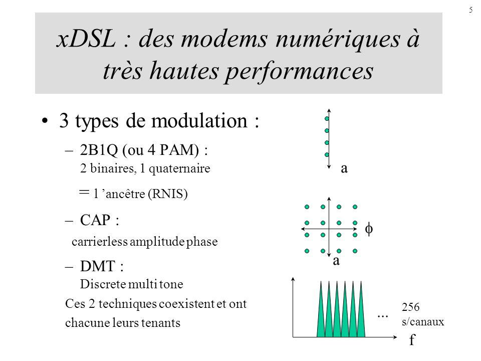 xDSL : des modems numériques à très hautes performances
