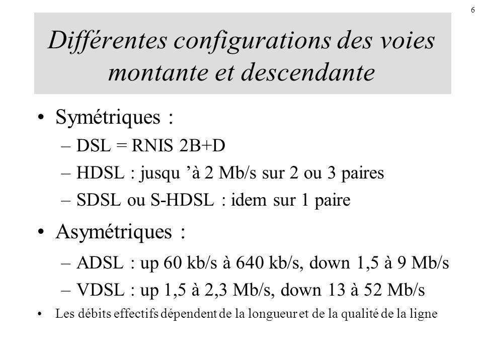 Différentes configurations des voies montante et descendante