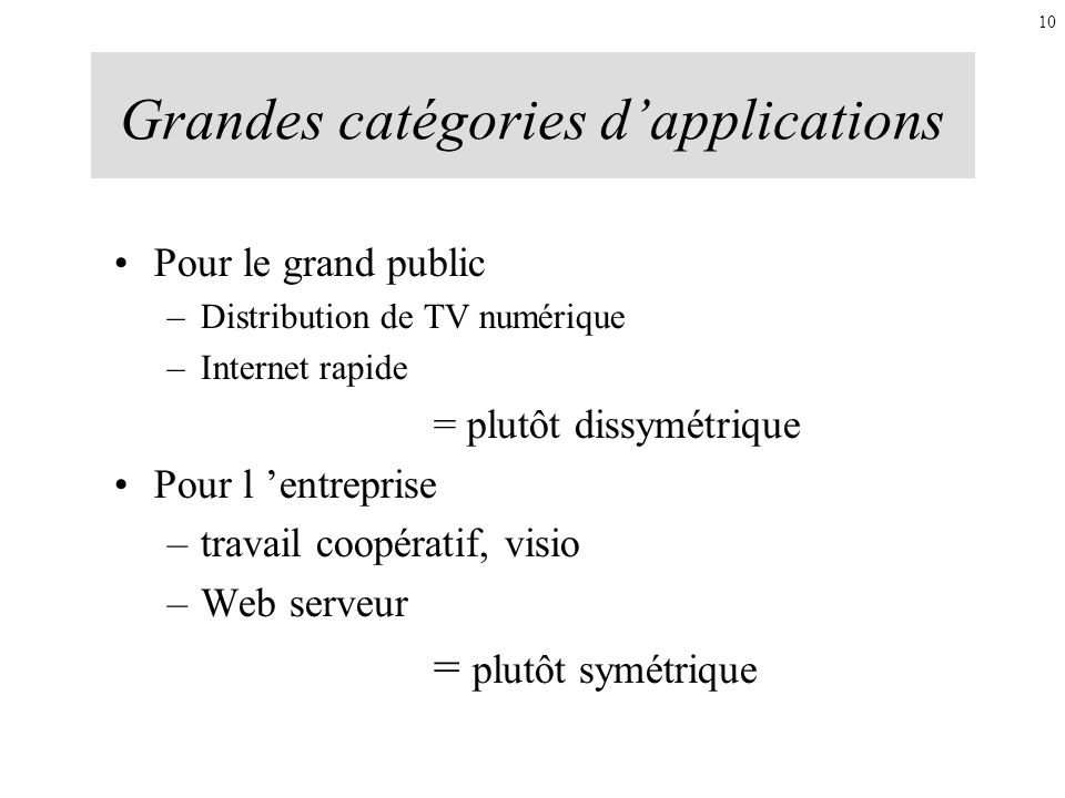 Grandes catégories d'applications