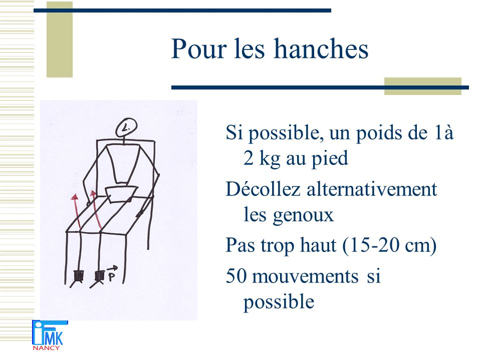 Pour les hanches Si possible, un poids de 1à 2 kg au pied