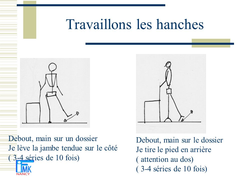 Travaillons les hanches