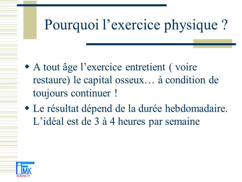 Pourquoi l'exercice physique